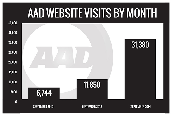 AAD_Website_graph