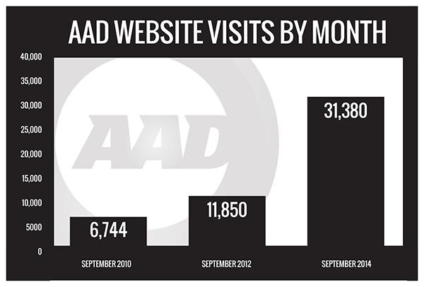 AAD_Website_graph